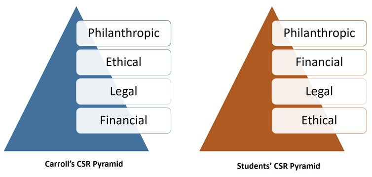 ethical and legal financial reporting Legal, ethical, and technological concerns for businesses legal, ethical, and technological concerns for standards and financial reporting legal.